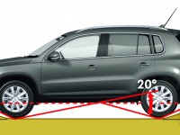 Volkswagen Tiguan 2008 photo